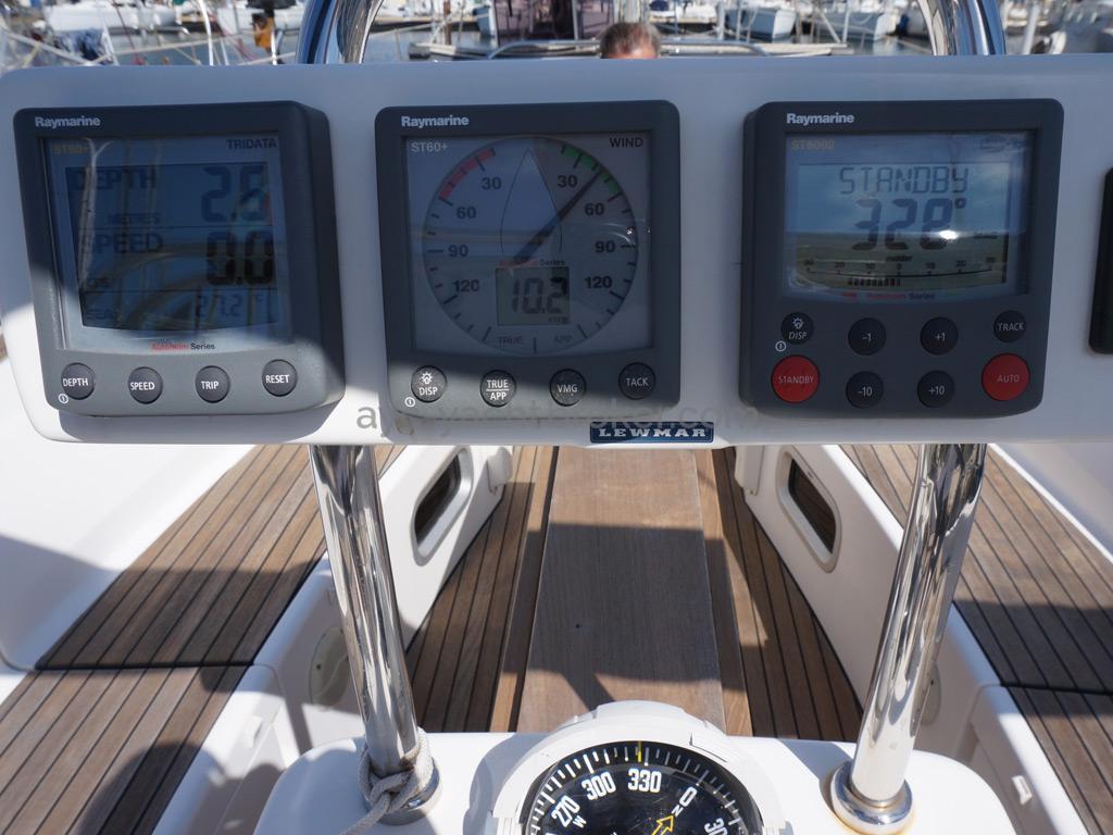 Feeling 44 Di - Cockpit displays