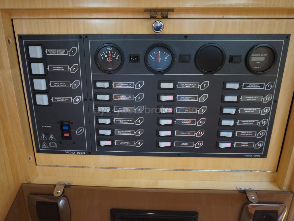 Feeling 44 Di - Electric panel