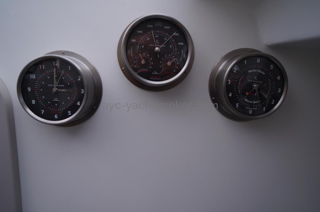 RM 1270 - AYC