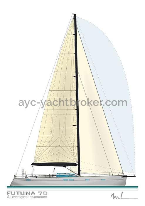 AYC - Futuna 70 sail plan