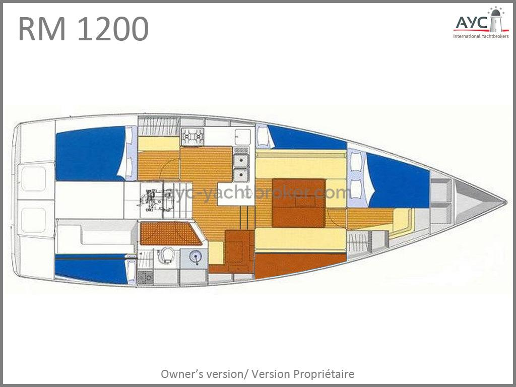 RM 1200 - Layout